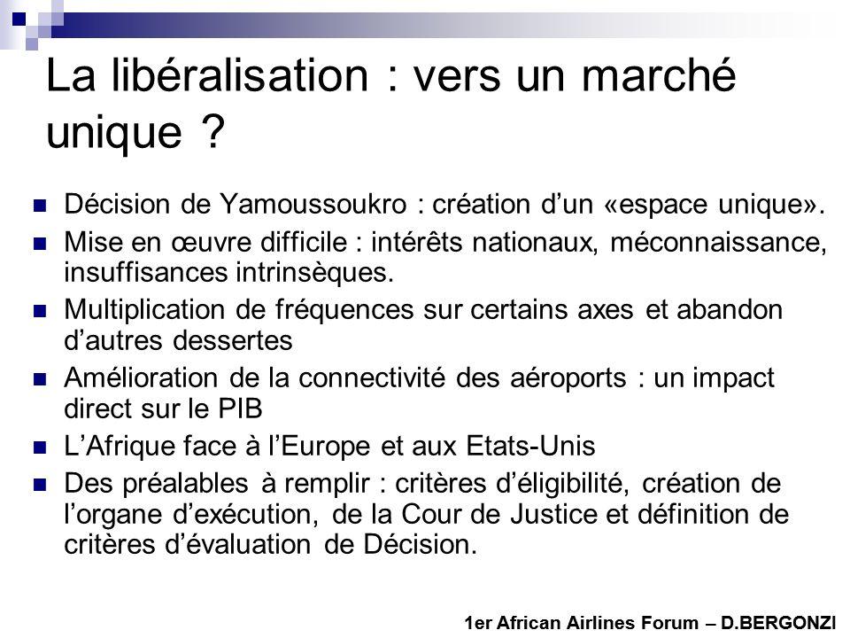 La libéralisation : vers un marché unique ? Décision de Yamoussoukro : création dun «espace unique». Mise en œuvre difficile : intérêts nationaux, méc
