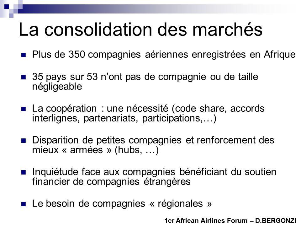 La consolidation des marchés Plus de 350 compagnies aériennes enregistrées en Afrique 35 pays sur 53 nont pas de compagnie ou de taille négligeable La