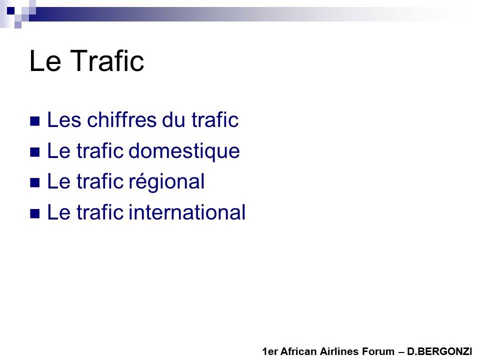 Le Trafic Les chiffres du trafic Le trafic domestique Le trafic régional Le trafic international 1er African Airlines Forum – D.BERGONZI
