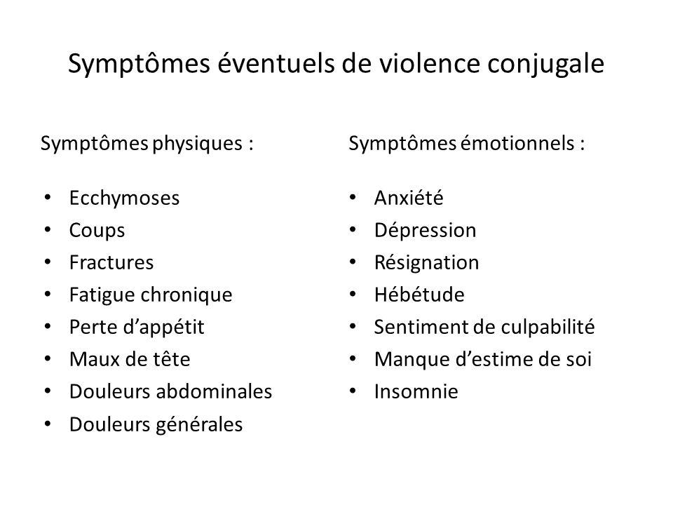 Symptômes éventuels de violence conjugale Symptômes physiques : Ecchymoses Coups Fractures Fatigue chronique Perte dappétit Maux de tête Douleurs abdo