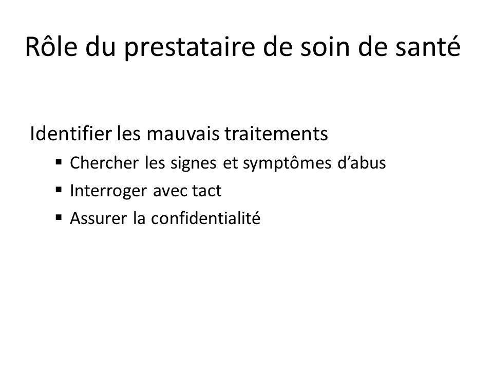 Rôle du prestataire de soin de santé Identifier les mauvais traitements Chercher les signes et symptômes dabus Interroger avec tact Assurer la confide