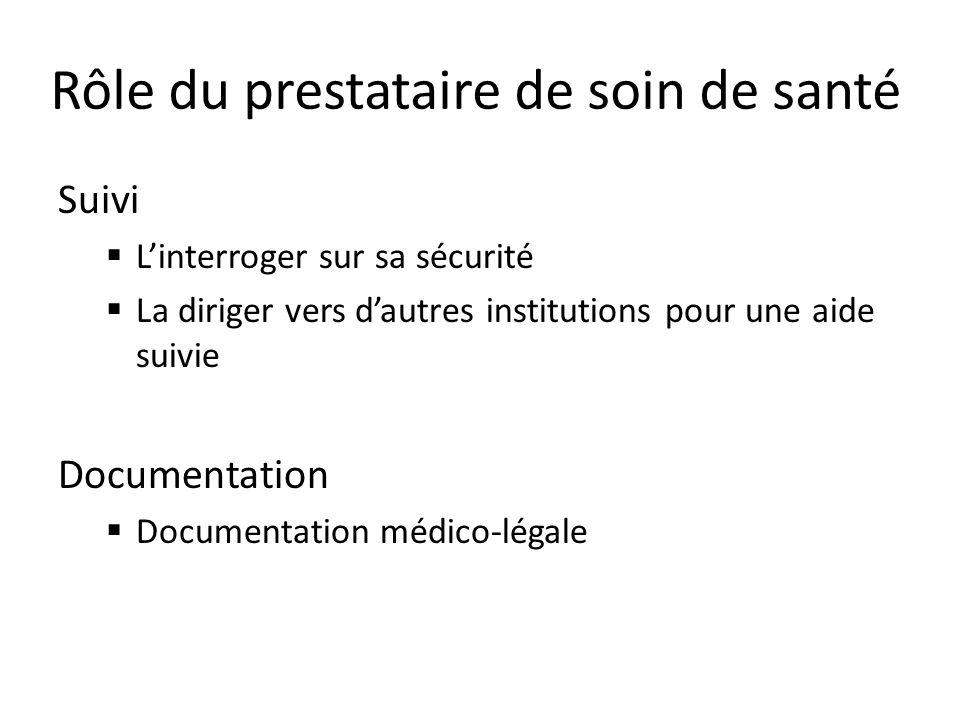 Suivi Linterroger sur sa sécurité La diriger vers dautres institutions pour une aide suivie Documentation Documentation médico-légale Rôle du prestata