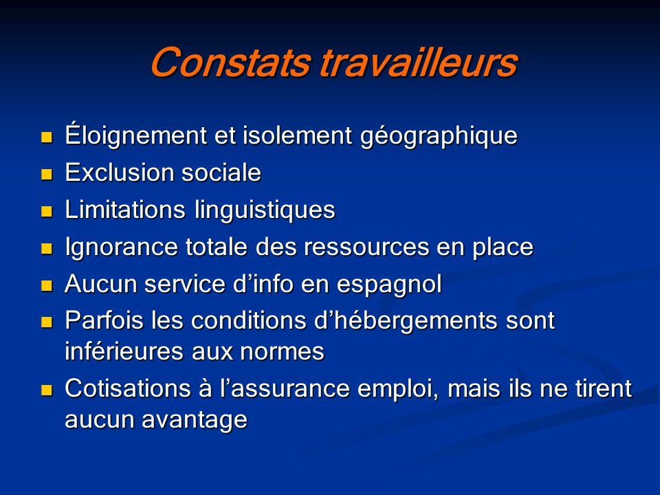 Constats travailleurs Éloignement et isolement géographique Éloignement et isolement géographique Exclusion sociale Exclusion sociale Limitations ling