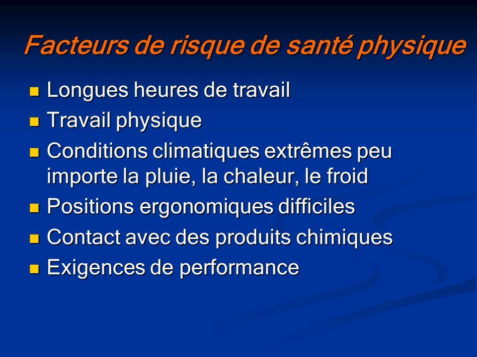 Facteurs de risque de santé physique Longues heures de travail Longues heures de travail Travail physique Travail physique Conditions climatiques extr