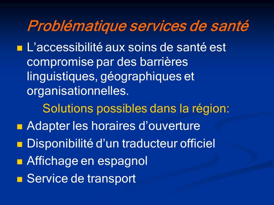 Problématique services de santé Laccessibilité aux soins de santé est compromise par des barrières linguistiques, géographiques et organisationnelles.