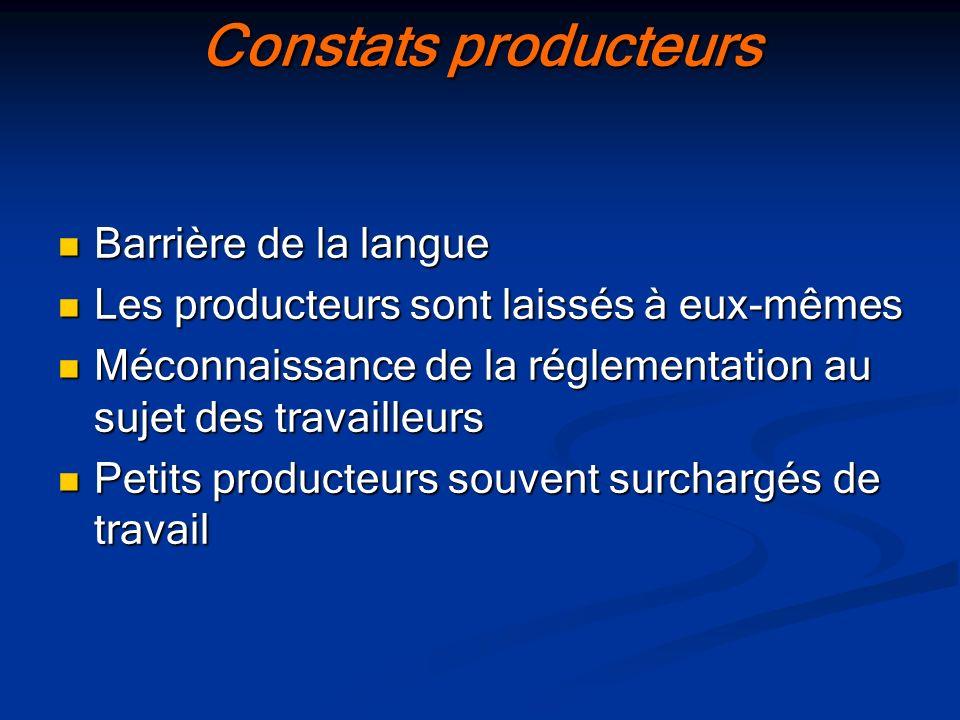 Constats producteurs Barrière de la langue Barrière de la langue Les producteurs sont laissés à eux-mêmes Les producteurs sont laissés à eux-mêmes Méc