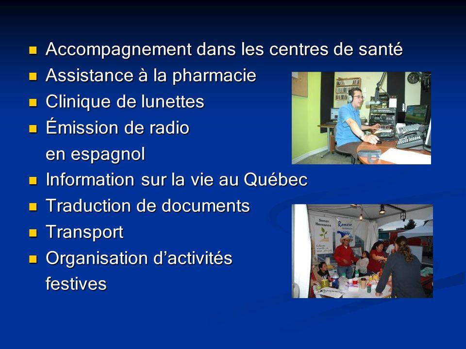 Accompagnement dans les centres de santé Accompagnement dans les centres de santé Assistance à la pharmacie Assistance à la pharmacie Clinique de lune