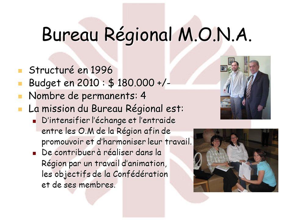 Bureau Régional M.O.N.A.