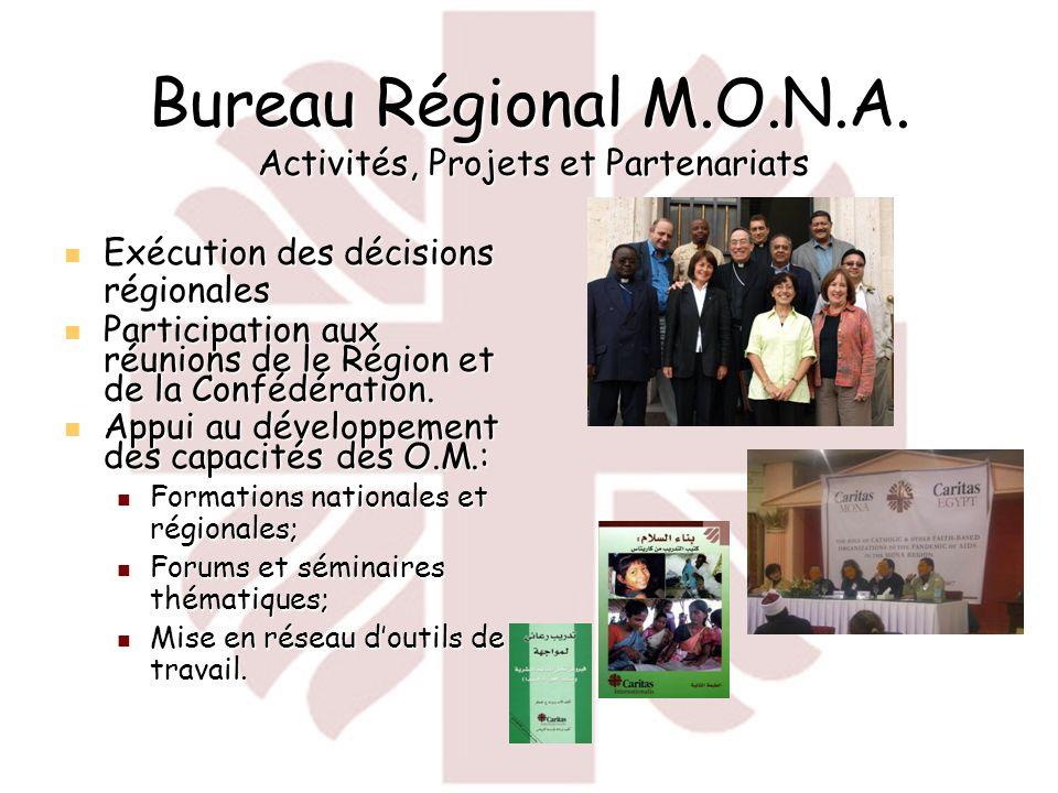 Bureau Régional M.O.N.A.Activités, Projets et Partenariats Accompagnement institutionnel des O.M.