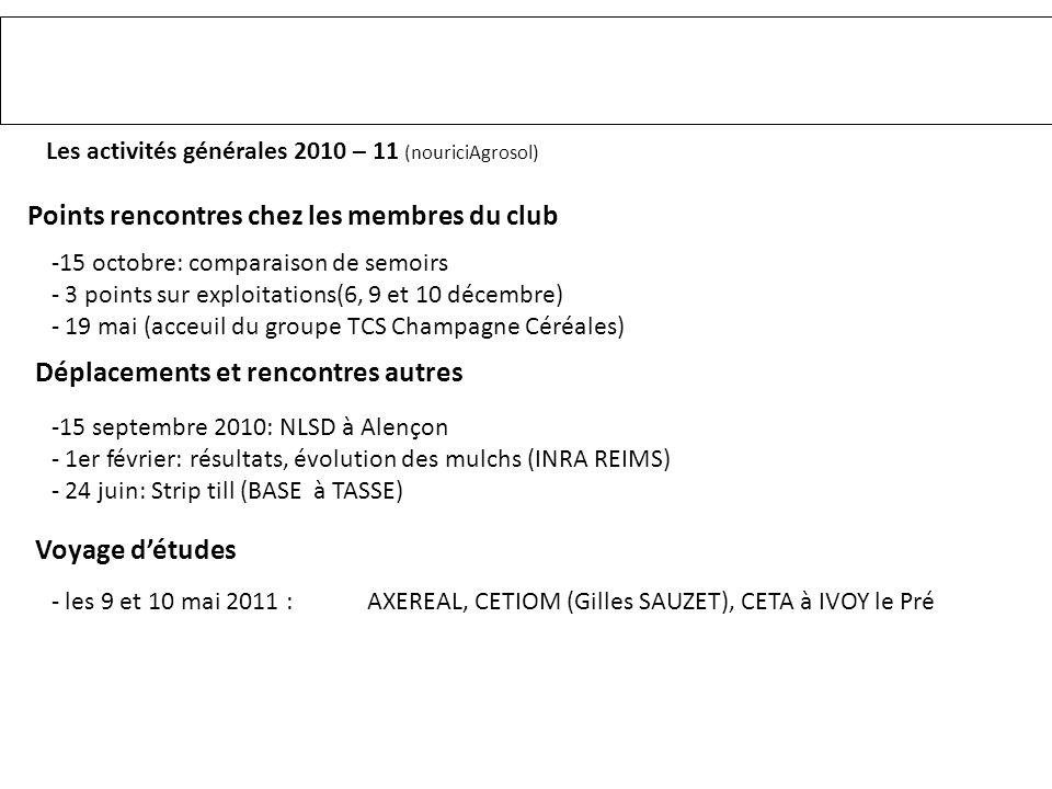 Points rencontres chez les membres du club Les activités générales 2010 – 11 (nouriciAgrosol) -15 octobre: comparaison de semoirs - 3 points sur exploitations(6, 9 et 10 décembre) - 19 mai (acceuil du groupe TCS Champagne Céréales) -15 septembre 2010: NLSD à Alençon - 1er février: résultats, évolution des mulchs (INRA REIMS) - 24 juin: Strip till (BASE à TASSE) Déplacements et rencontres autres - les 9 et 10 mai 2011 :AXEREAL, CETIOM (Gilles SAUZET), CETA à IVOY le Pré Voyage détudes Accompagnement du groupe TCS VIVESCIA