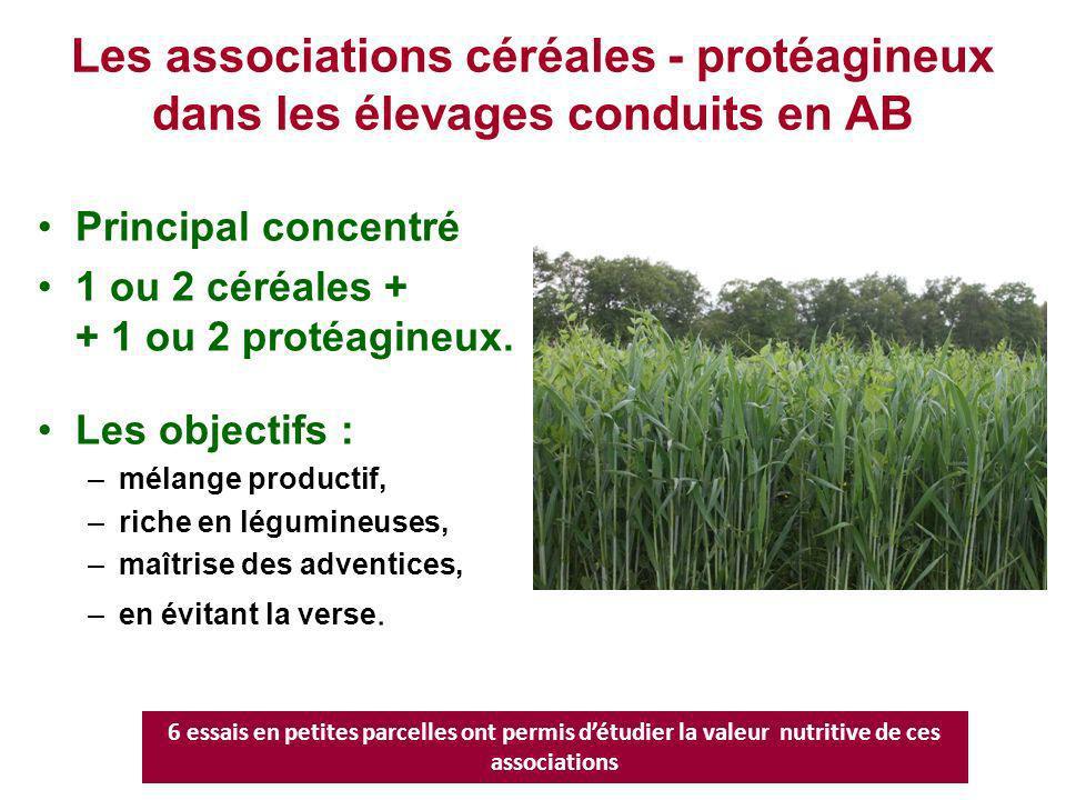Les associations céréales - protéagineux dans les élevages conduits en AB Principal concentré 1 ou 2 céréales + + 1 ou 2 protéagineux. Les objectifs :