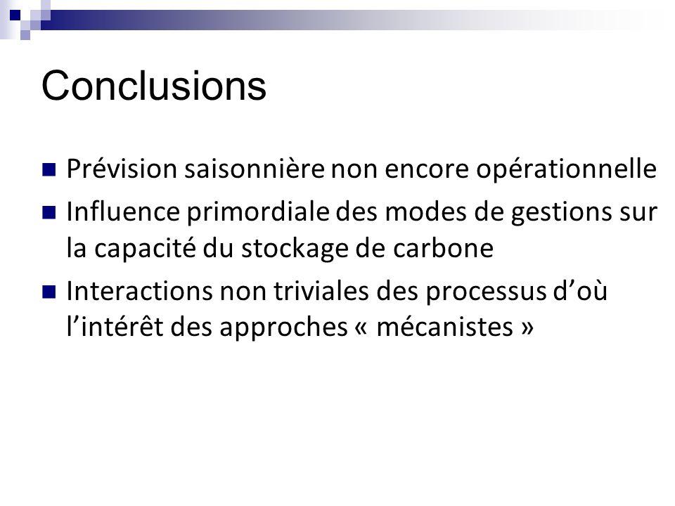 Conclusions Prévision saisonnière non encore opérationnelle Influence primordiale des modes de gestions sur la capacité du stockage de carbone Interac