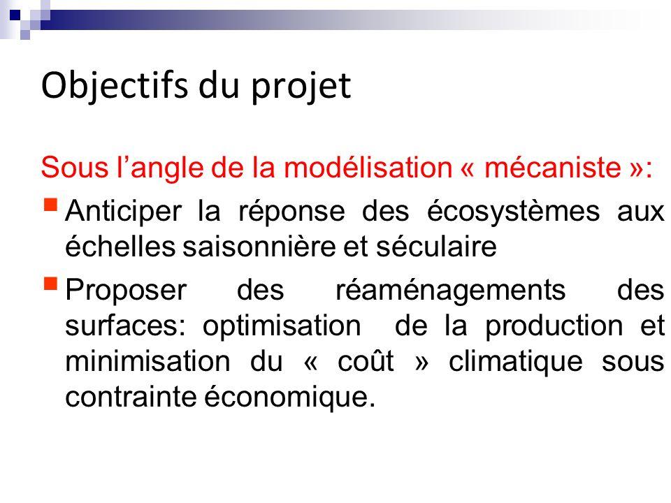 Objectifs du projet Sous langle de la modélisation « mécaniste »: Anticiper la réponse des écosystèmes aux échelles saisonnière et séculaire Proposer