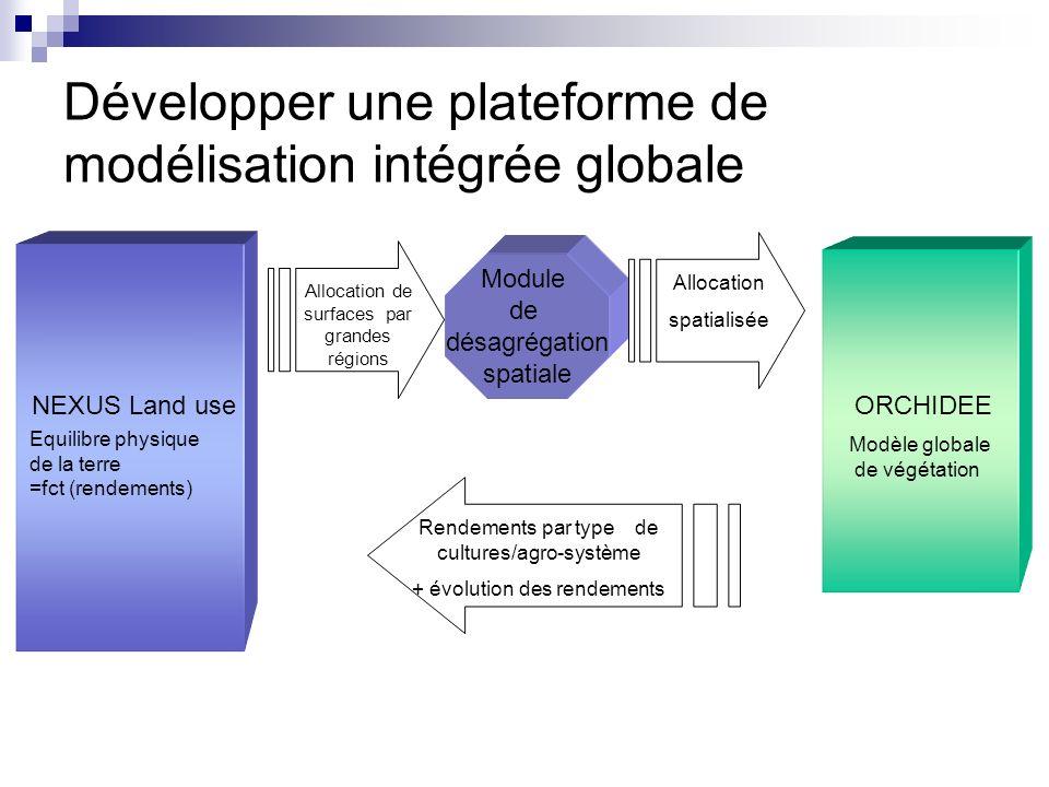 Développer une plateforme de modélisation intégrée globale NEXUS Land useORCHIDEE Rendements par type de cultures/agro-système + évolution des rendeme