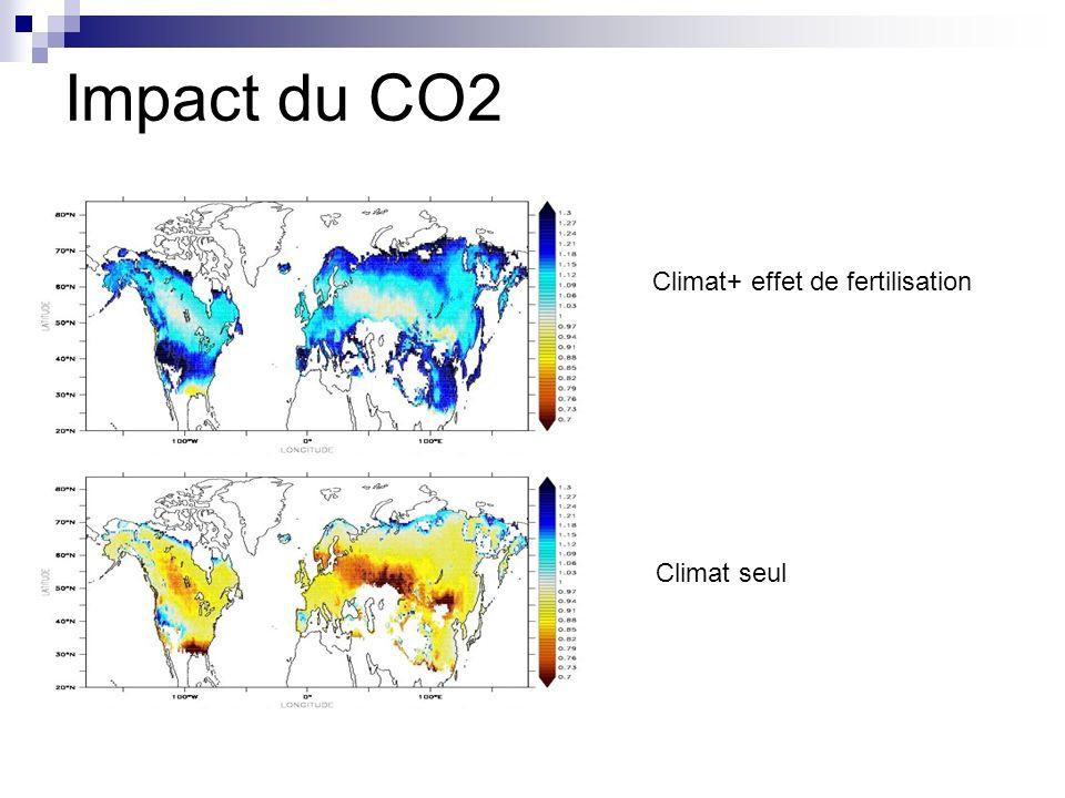 Impact du CO2 Climat+ effet de fertilisation Climat seul