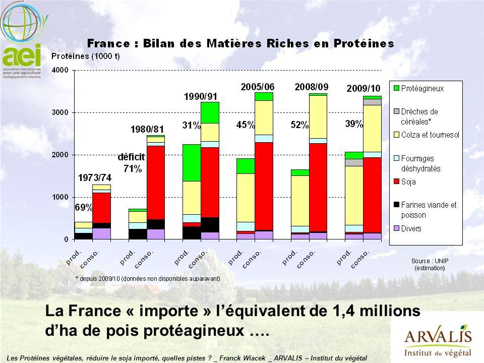 La France « importe » léquivalent de 1,4 millions dha de pois protéagineux …. Les Protéines végétales, réduire le soja importé, quelles pistes ? _ Fra