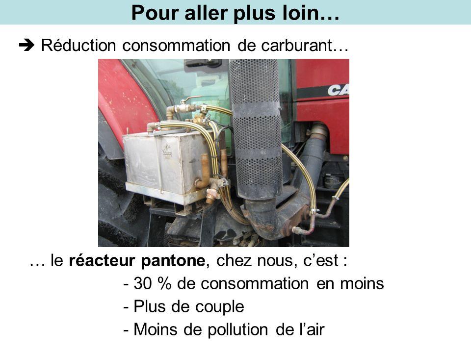 Réduction consommation de carburant… Pour aller plus loin… … le réacteur pantone, chez nous, cest : - 30 % de consommation en moins - Plus de couple -