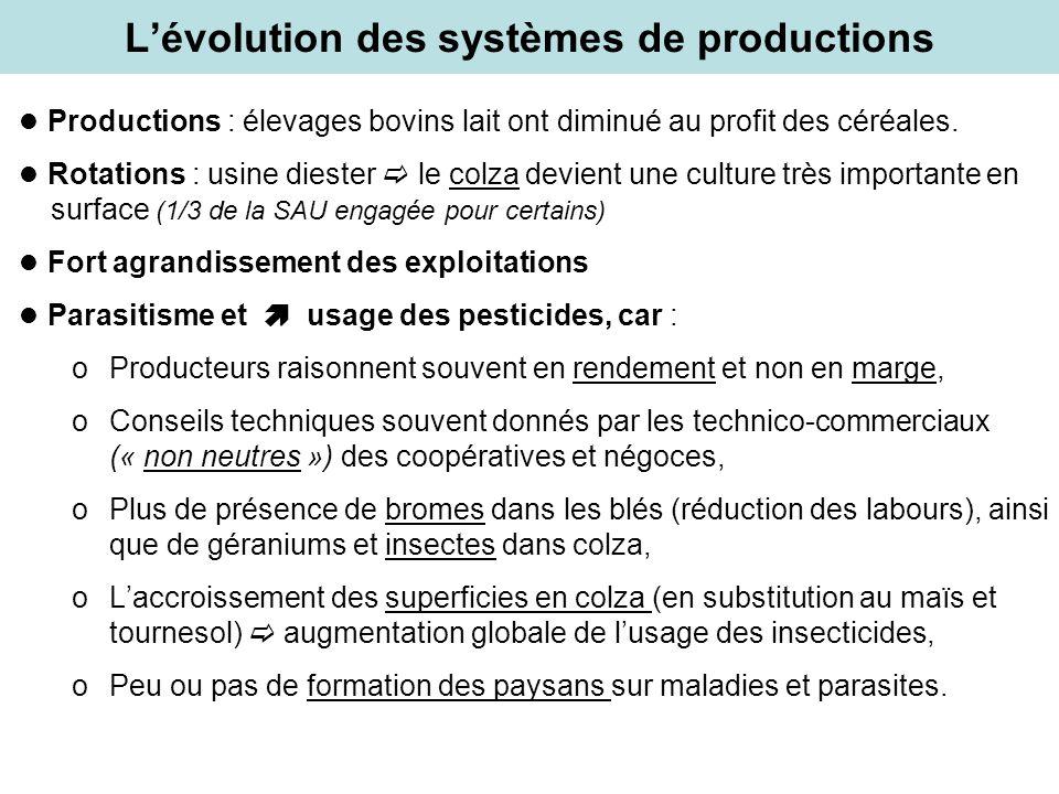 Lévolution des systèmes de productions Productions : élevages bovins lait ont diminué au profit des céréales. Rotations : usine diester le colza devie