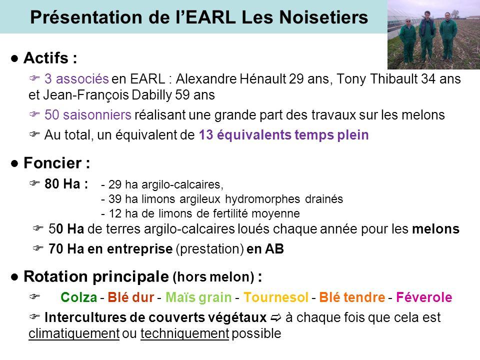 Présentation de lEARL Les Noisetiers Actifs : 3 associés en EARL : Alexandre Hénault 29 ans, Tony Thibault 34 ans et Jean-François Dabilly 59 ans 50 s