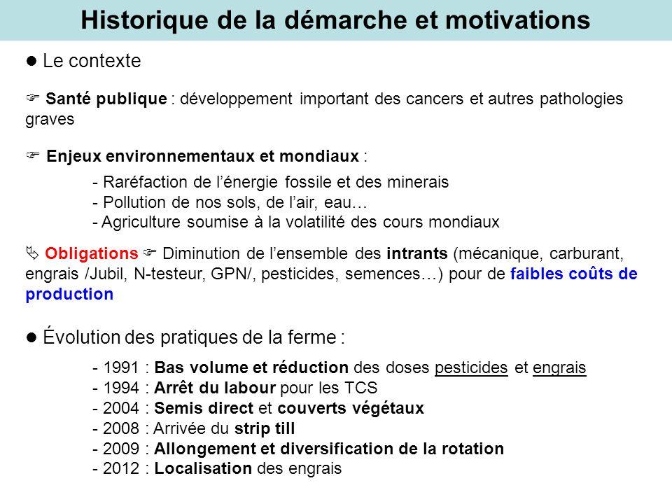 Historique de la démarche et motivations Le contexte Santé publique : développement important des cancers et autres pathologies graves Enjeux environn