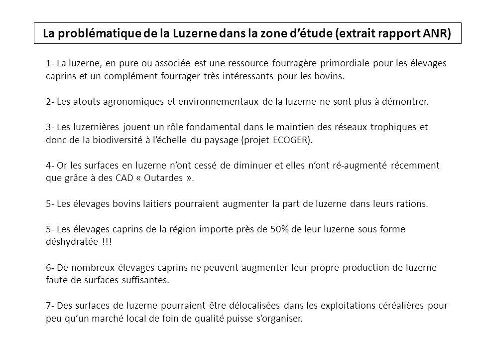La problématique de la Luzerne dans la zone détude (extrait rapport ANR) 1- La luzerne, en pure ou associée est une ressource fourragère primordiale p