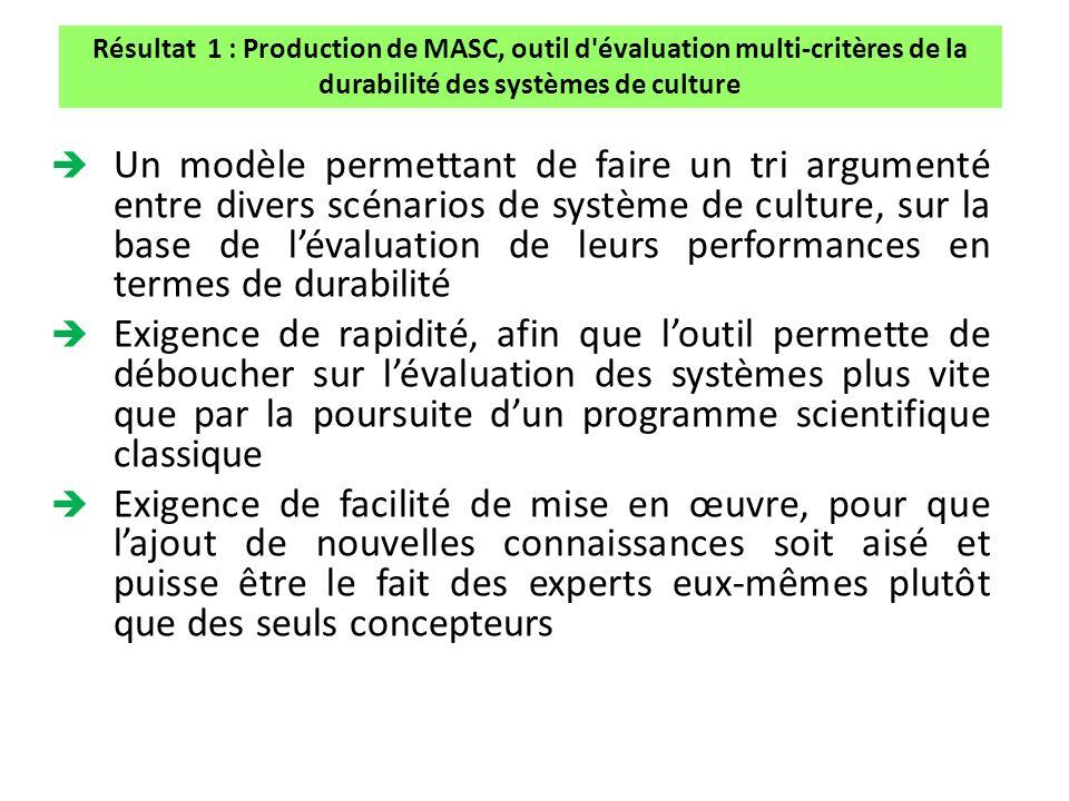 Résultat 1 : Production de MASC, outil d'évaluation multi-critères de la durabilité des systèmes de culture Un modèle permettant de faire un tri argum