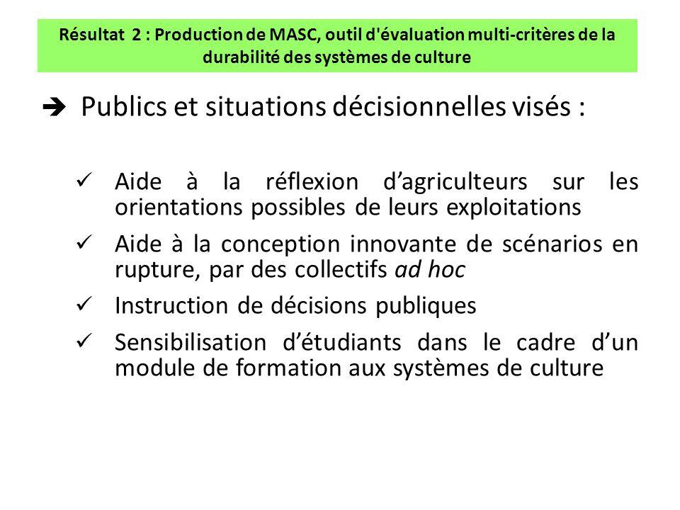 Résultat 2 : Production de MASC, outil d'évaluation multi-critères de la durabilité des systèmes de culture Publics et situations décisionnelles visés