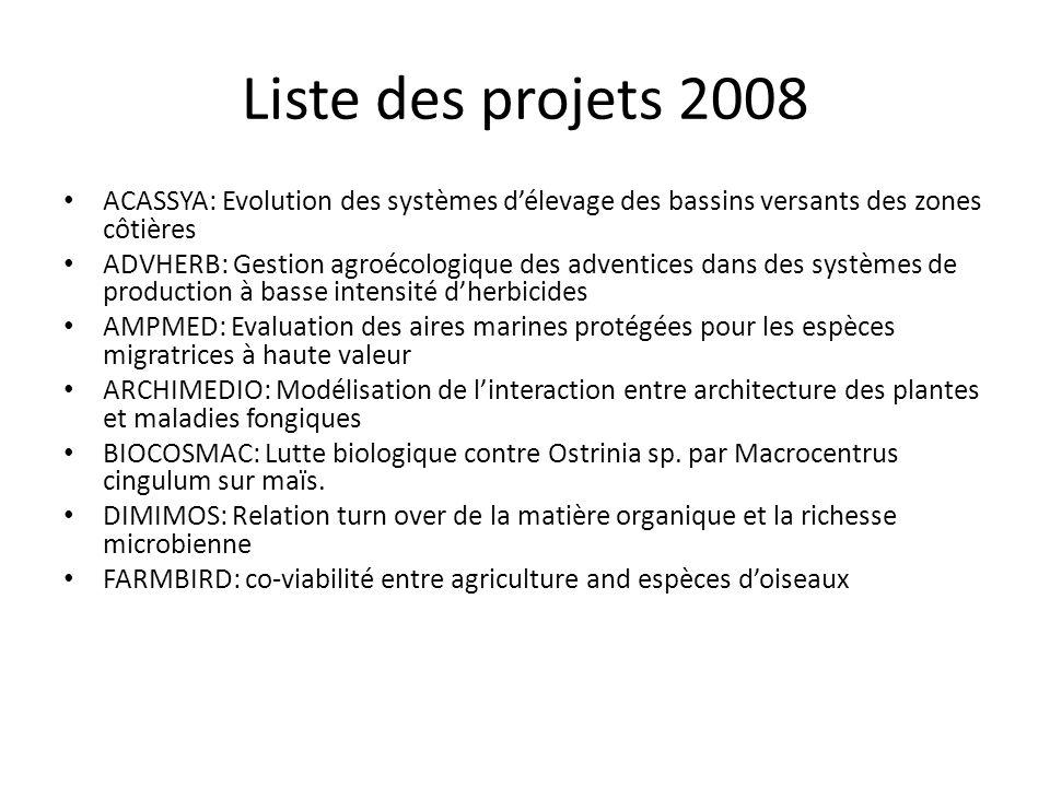 Liste des projets 2008 ACASSYA: Evolution des systèmes délevage des bassins versants des zones côtières ADVHERB: Gestion agroécologique des adventices