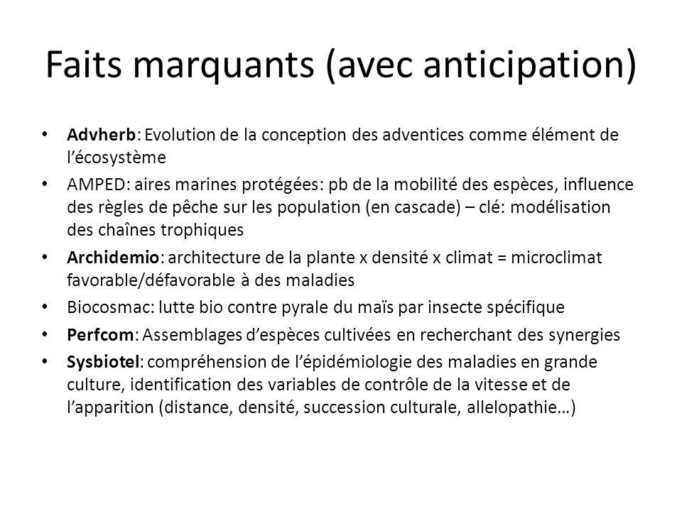 Faits marquants (avec anticipation) Advherb: Evolution de la conception des adventices comme élément de lécosystème AMPED: aires marines protégées: pb