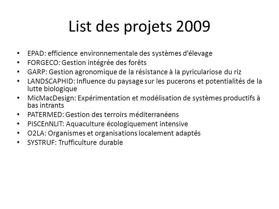 List des projets 2009 EPAD: efficience environnementale des systèmes délevage FORGECO: Gestion intégrée des forêts GARP: Gestion agronomique de la rés