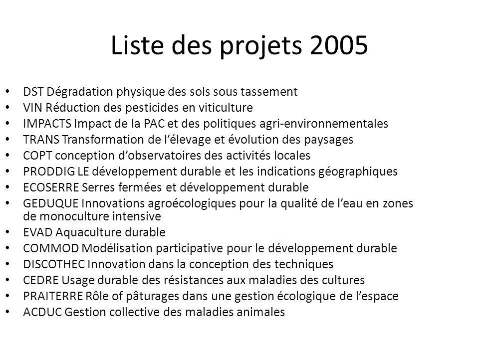 Liste des projets 2005 DST Dégradation physique des sols sous tassement VIN Réduction des pesticides en viticulture IMPACTS Impact de la PAC et des po