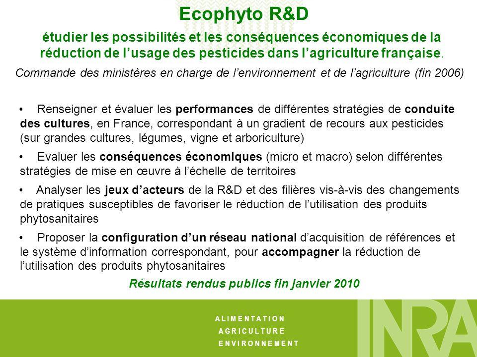 A L I M E N T A T I O N A G R I C U L T U R E E N V I R O N N E M E N T Ecophyto R&D étudier les possibilités et les conséquences économiques de la réduction de lusage des pesticides dans lagriculture française.