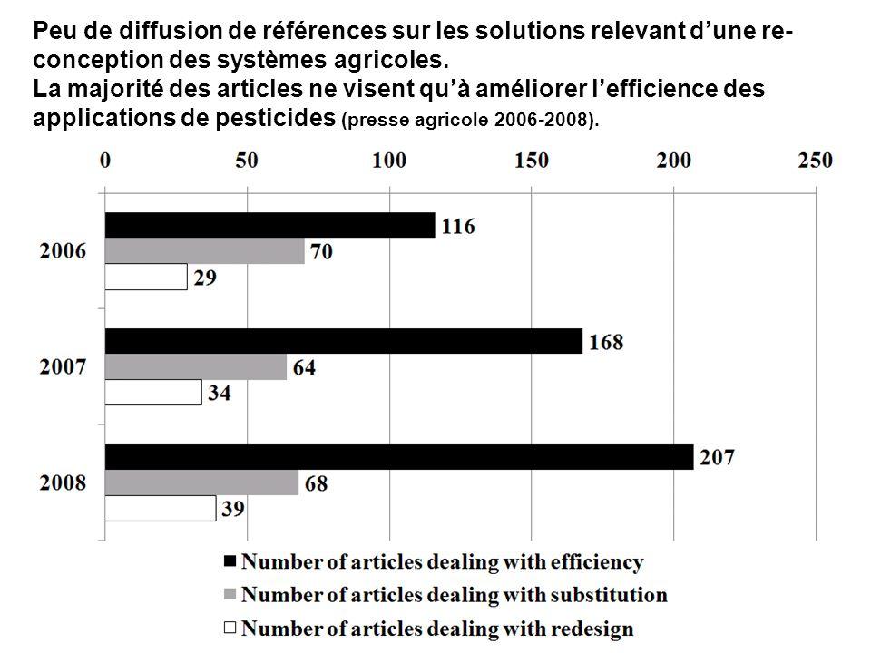 Peu de diffusion de références sur les solutions relevant dune re- conception des systèmes agricoles.