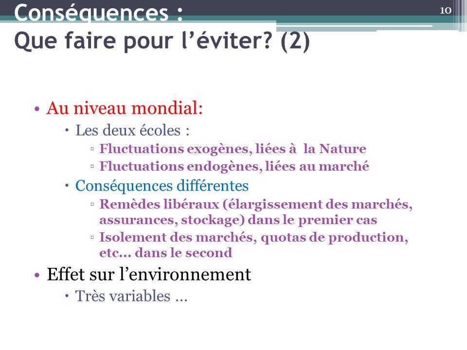 Conséquences : Que faire pour léviter? (2) Au niveau mondial: Les deux écoles : Fluctuations exogènes, liées à la Nature Fluctuations endogènes, liées