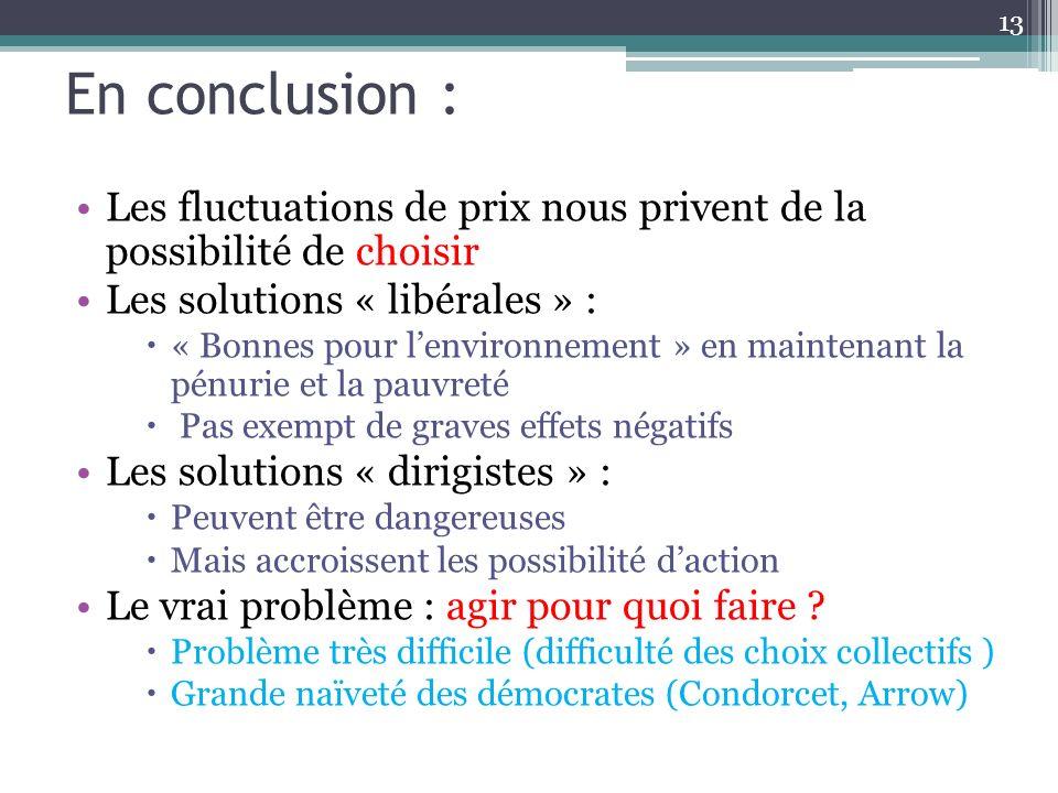 En conclusion : Les fluctuations de prix nous privent de la possibilité de choisir Les solutions « libérales » : « Bonnes pour lenvironnement » en mai