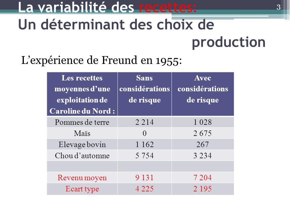 La variabilité des recettes: Un déterminant des choix de production Lexpérience de Freund en 1955: 3 Les recettes moyennes dune exploitation de Caroli