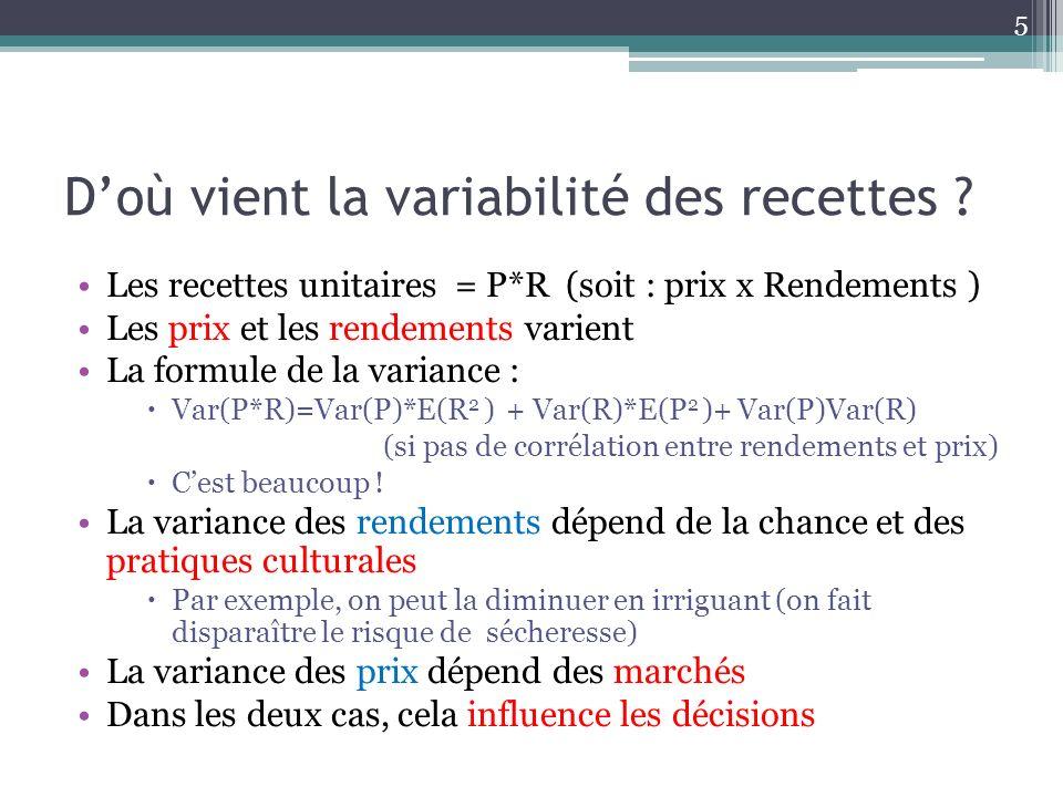 Doù vient la variabilité des recettes ? Les recettes unitaires = P*R (soit : prix x Rendements ) Les prix et les rendements varient La formule de la v