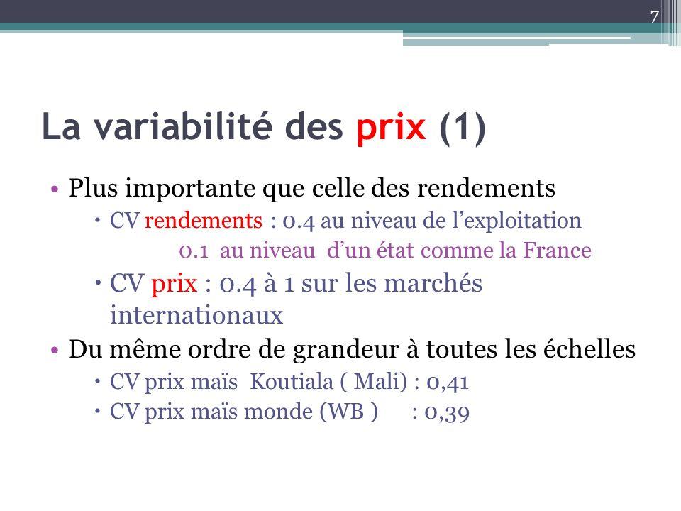 La variabilité des prix (1) Plus importante que celle des rendements CV rendements : 0.4 au niveau de lexploitation 0.1 au niveau dun état comme la France CV prix : 0.4 à 1 sur les marchés internationaux Du même ordre de grandeur à toutes les échelles CV prix maïs Koutiala ( Mali) : 0,41 CV prix maïs monde (WB ) : 0,39 7
