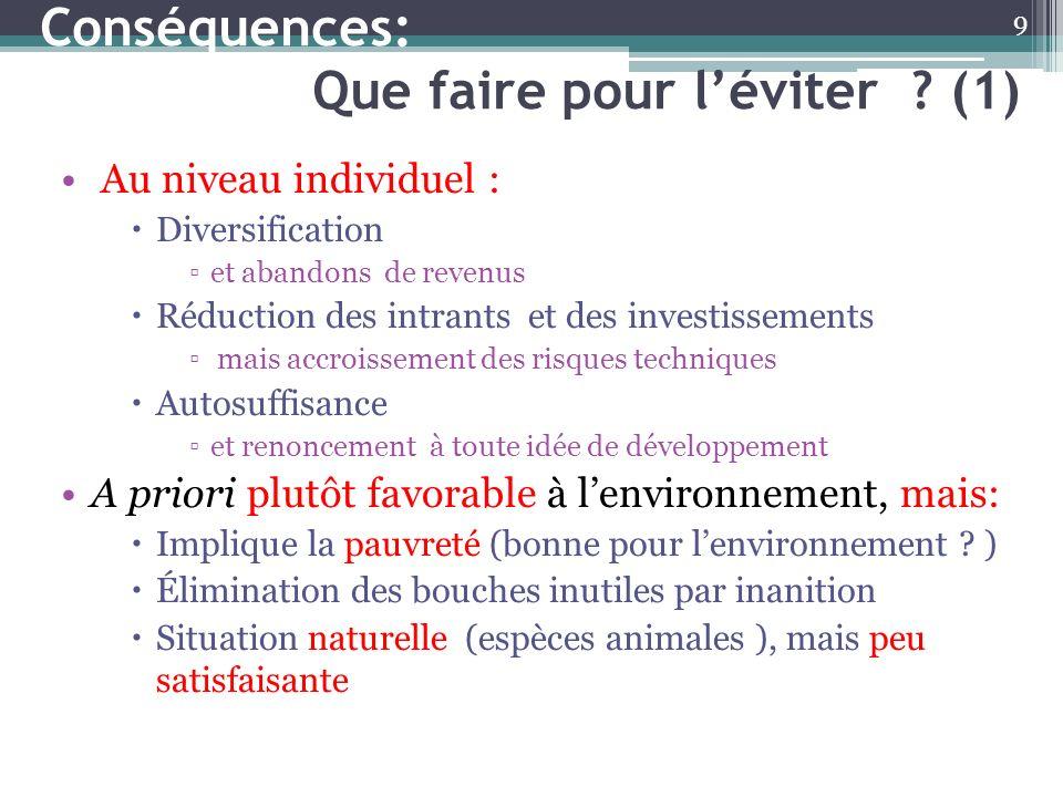 Conséquences: Que faire pour léviter ? (1) Au niveau individuel : Diversification et abandons de revenus Réduction des intrants et des investissements