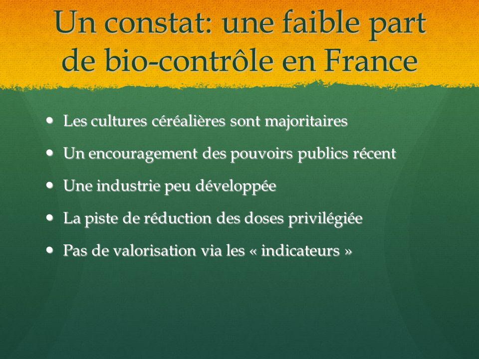Un constat: une faible part de bio-contrôle en France Les cultures céréalières sont majoritaires Les cultures céréalières sont majoritaires Un encoura