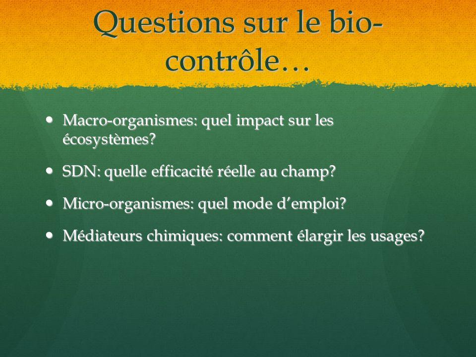 Questions sur le bio- contrôle… Macro-organismes: quel impact sur les écosystèmes? Macro-organismes: quel impact sur les écosystèmes? SDN: quelle effi