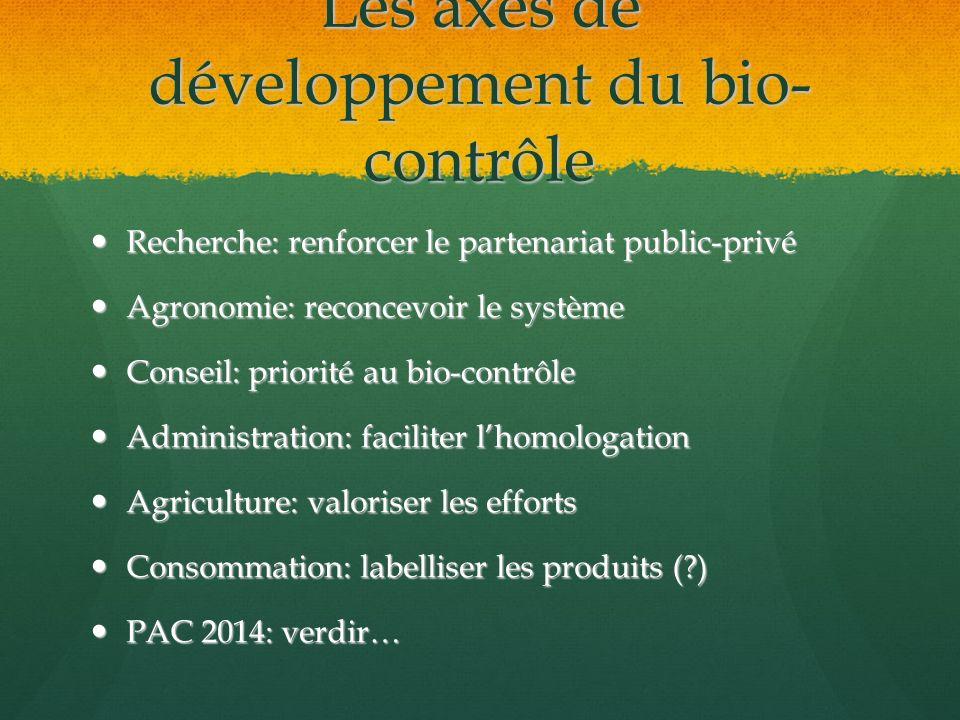 Les axes de développement du bio- contrôle Recherche: renforcer le partenariat public-privé Recherche: renforcer le partenariat public-privé Agronomie