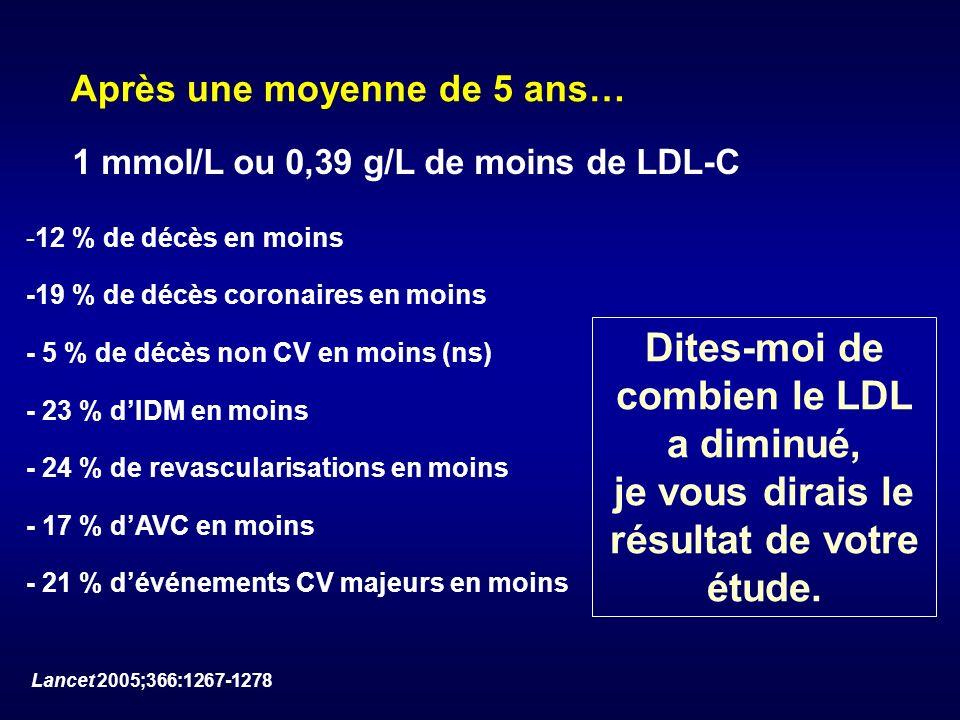 Dites-moi de combien le LDL a diminué, je vous dirais le résultat de votre étude. 1 mmol/L ou 0,39 g/L de moins de LDL-C -12 % de décès en moins -19 %