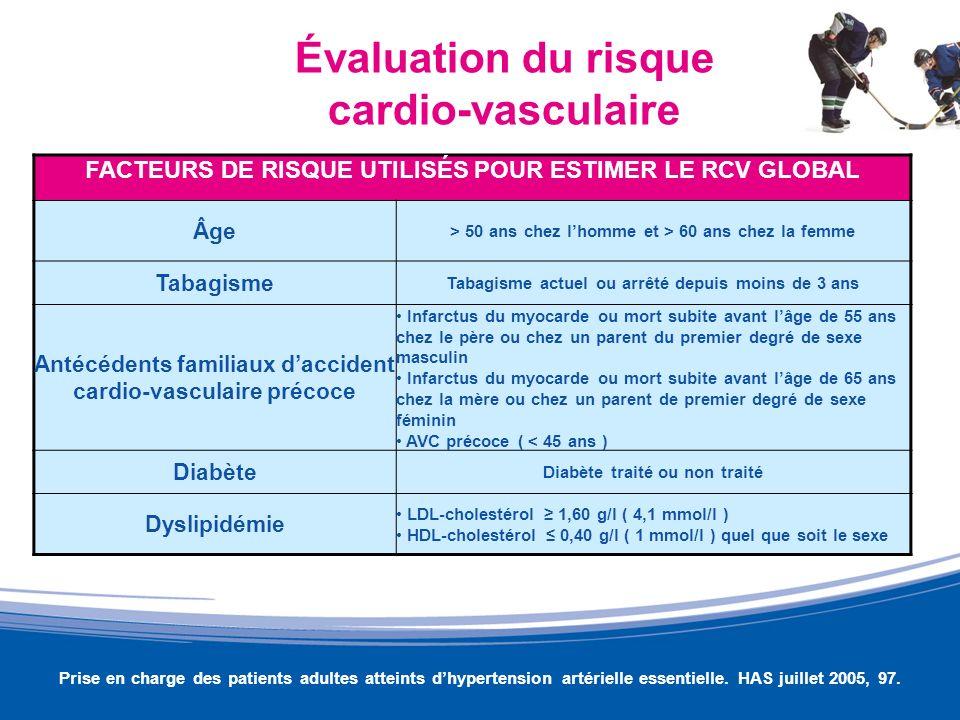 Évaluation du risque cardio-vasculaire FACTEURS DE RISQUE UTILISÉS POUR ESTIMER LE RCV GLOBAL Âge > 50 ans chez lhomme et > 60 ans chez la femme Tabag