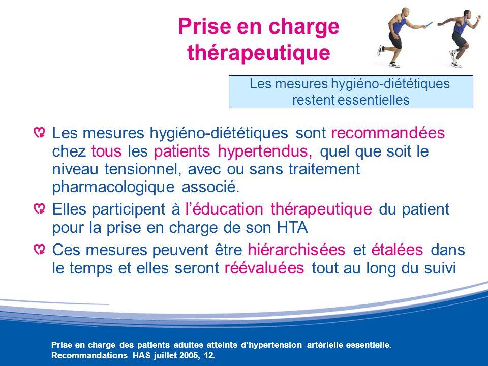 Prise en charge thérapeutique Les mesures hygiéno-diététiques sont recommandées chez tous les patients hypertendus, quel que soit le niveau tensionnel