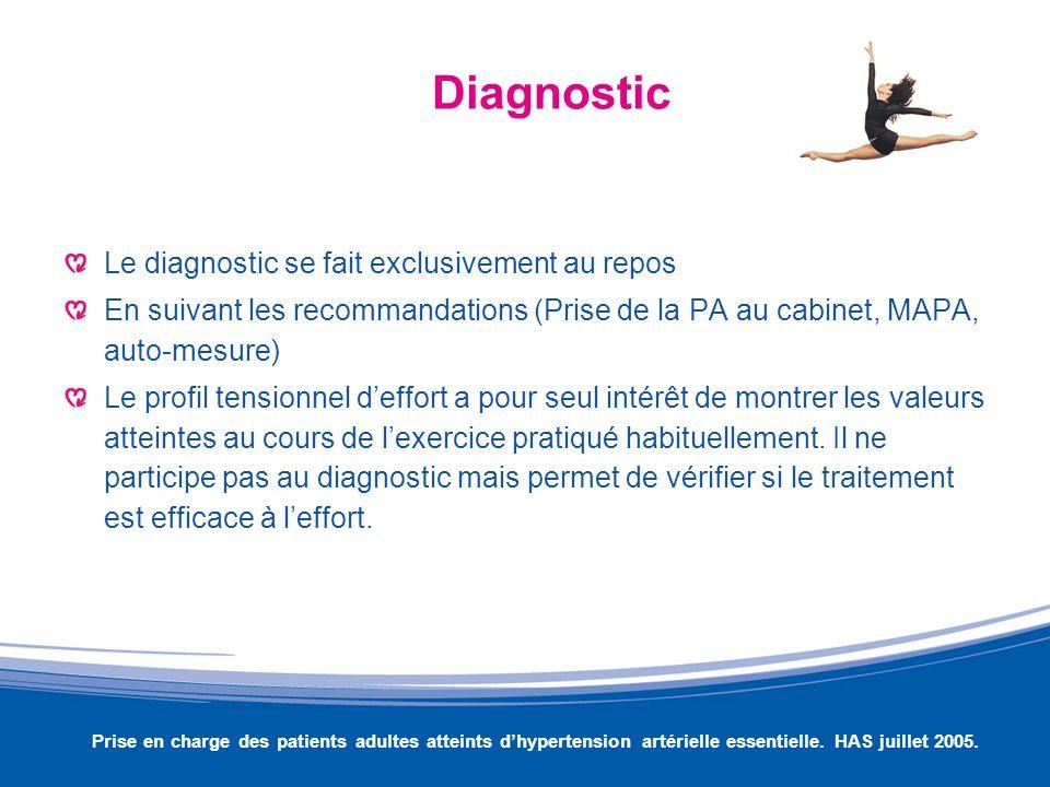 Diagnostic Le diagnostic se fait exclusivement au repos En suivant les recommandations (Prise de la PA au cabinet, MAPA, auto-mesure) Le profil tensio