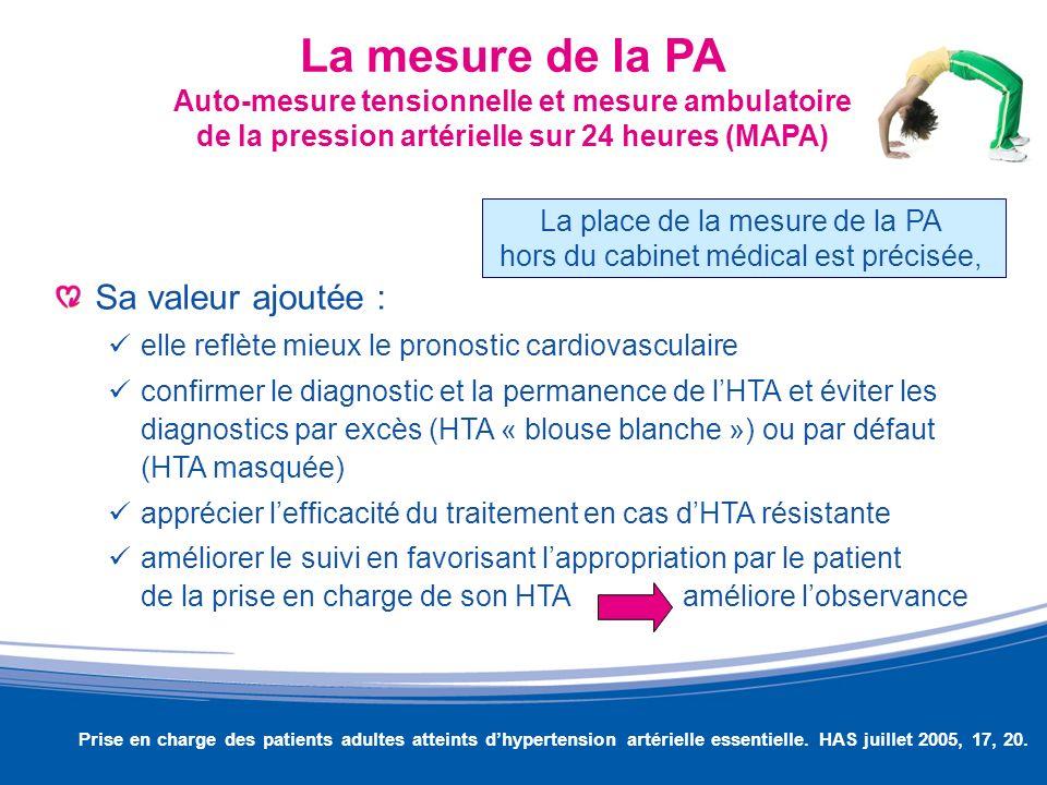 La mesure de la PA Auto-mesure tensionnelle et mesure ambulatoire de la pression artérielle sur 24 heures (MAPA) Sa valeur ajoutée : elle reflète mieu