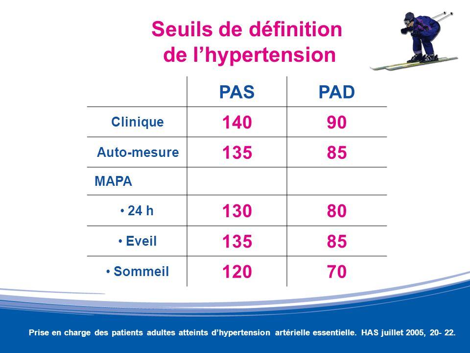 Seuils de définition de lhypertension PASPAD Clinique 14090 Auto-mesure 13585 MAPA 24 h 13080 Eveil 13585 Sommeil 12070 Prise en charge des patients a