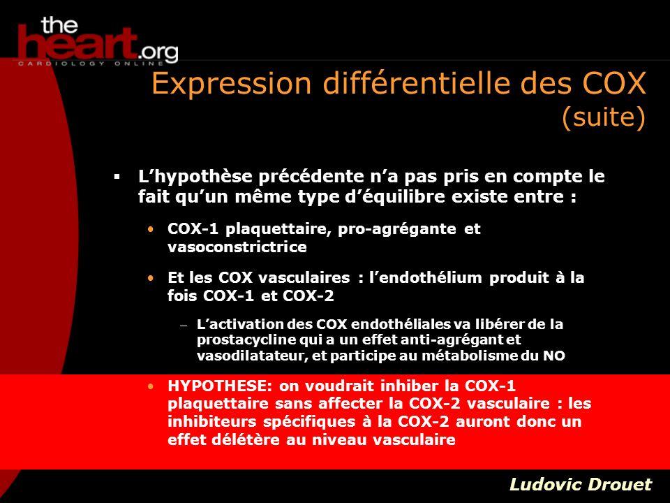 Expression différentielle des COX (suite) Lhypothèse précédente na pas pris en compte le fait quun même type déquilibre existe entre : COX-1 plaquetta