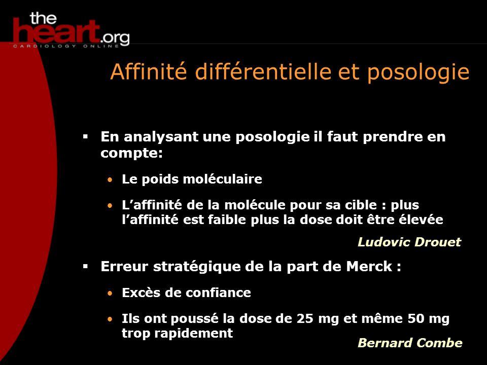 Affinité différentielle et posologie En analysant une posologie il faut prendre en compte: Le poids moléculaire Laffinité de la molécule pour sa cible